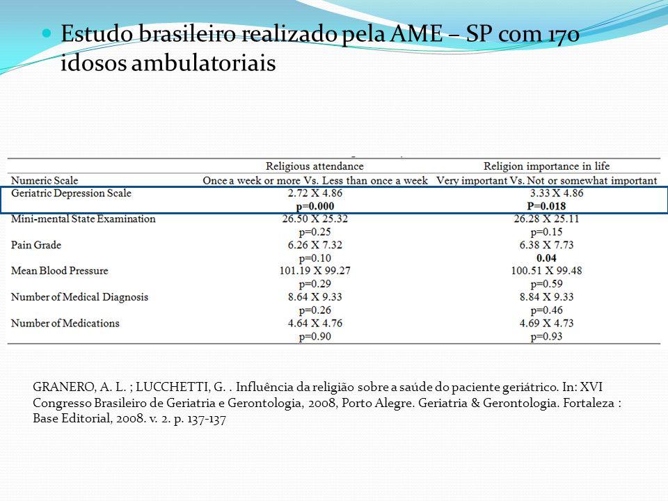 Estudo brasileiro realizado pela AME – SP com 170 idosos ambulatoriais