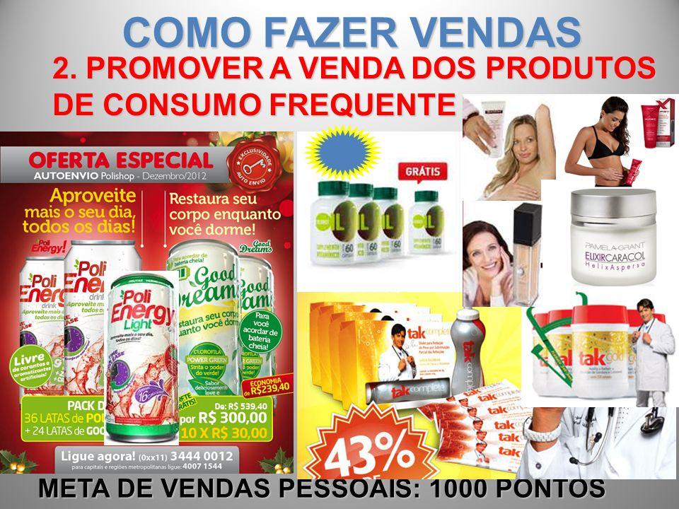 COMO FAZER VENDAS 2. PROMOVER A VENDA DOS PRODUTOS