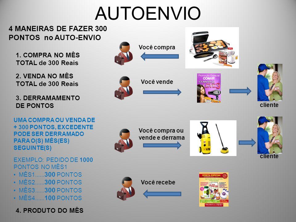 AUTOENVIO 4 MANEIRAS DE FAZER 300 PONTOS no AUTO-ENVIO
