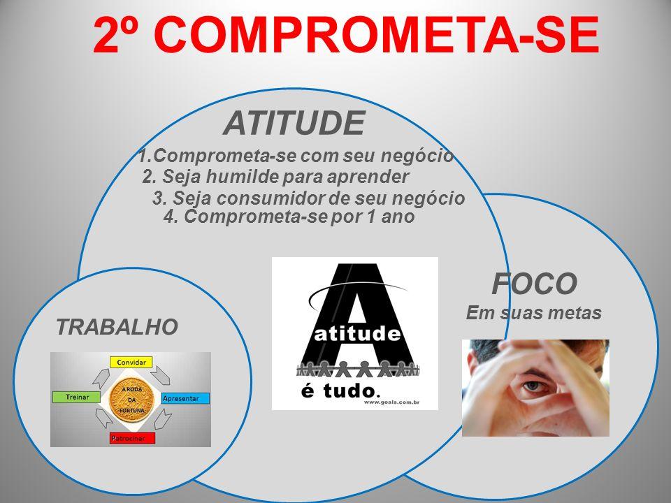 2º COMPROMETA-SE ATITUDE FOCO TRABALHO 1.