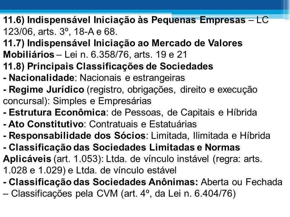 11. 6) Indispensável Iniciação às Pequenas Empresas – LC 123/06, arts