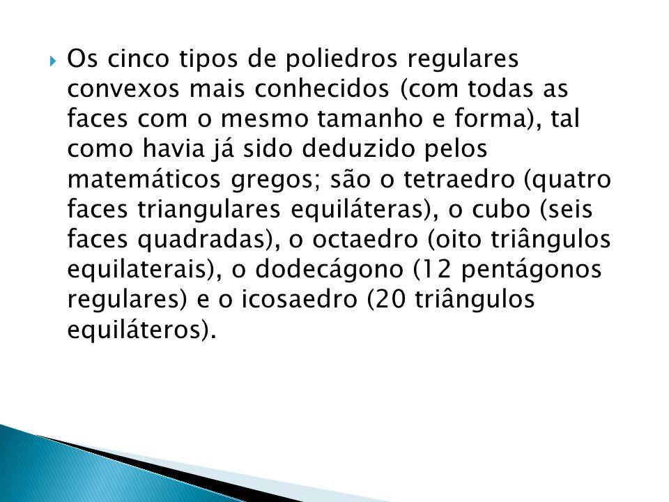 Os cinco tipos de poliedros regulares convexos mais conhecidos (com todas as faces com o mesmo tamanho e forma), tal como havia já sido deduzido pelos matemáticos gregos; são o tetraedro (quatro faces triangulares equiláteras), o cubo (seis faces quadradas), o octaedro (oito triângulos equilaterais), o dodecágono (12 pentágonos regulares) e o icosaedro (20 triângulos equiláteros).