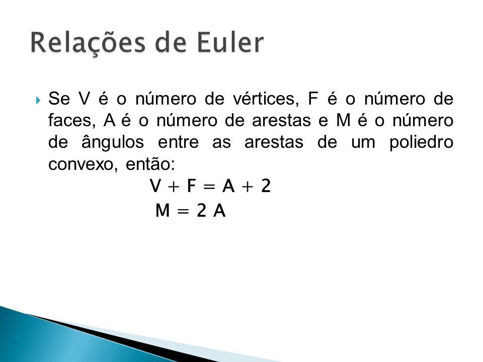Relações de Euler