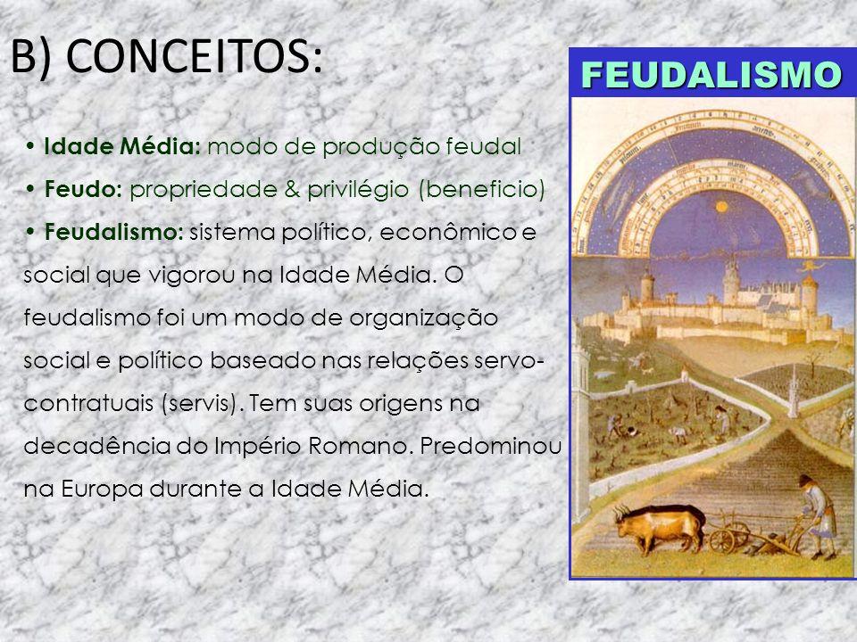 B) CONCEITOS: FEUDALISMO Idade Média: modo de produção feudal