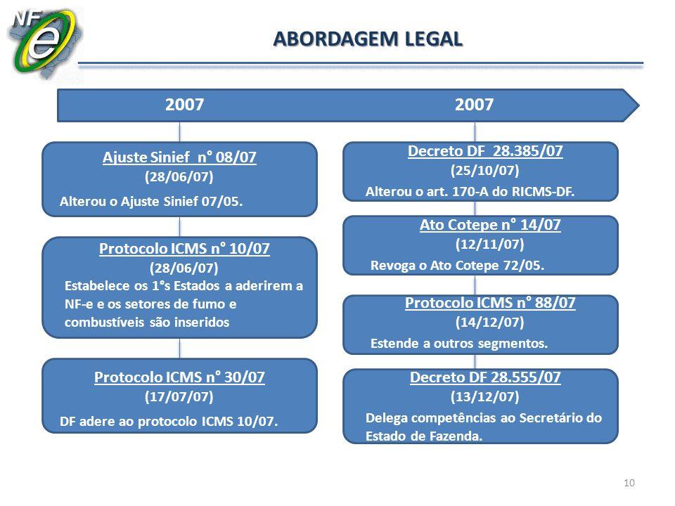 ABORDAGEM LEGAL 2007 2007 Decreto DF 28.385/07 Ajuste Sinief n° 08/07