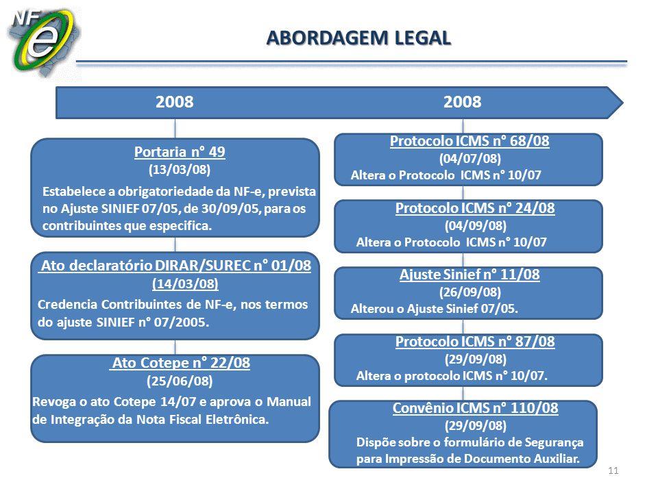 ABORDAGEM LEGAL 2008 2008 Ato declaratório DIRAR/SUREC n° 01/08
