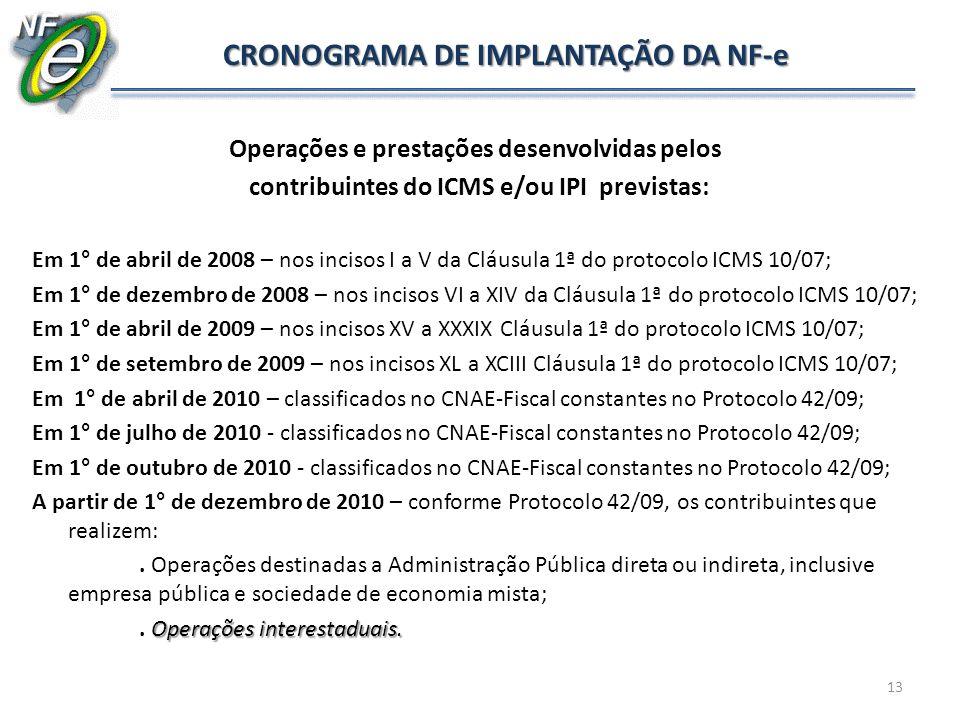 CRONOGRAMA DE IMPLANTAÇÃO DA NF-e