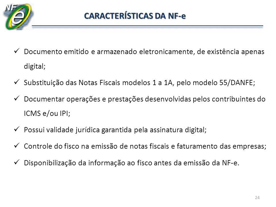 CARACTERÍSTICAS DA NF-e