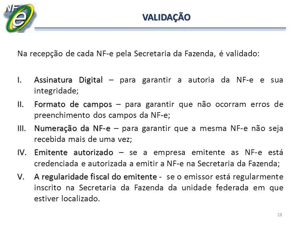 VALIDAÇÃO Na recepção de cada NF-e pela Secretaria da Fazenda, é validado: Assinatura Digital – para garantir a autoria da NF-e e sua integridade;