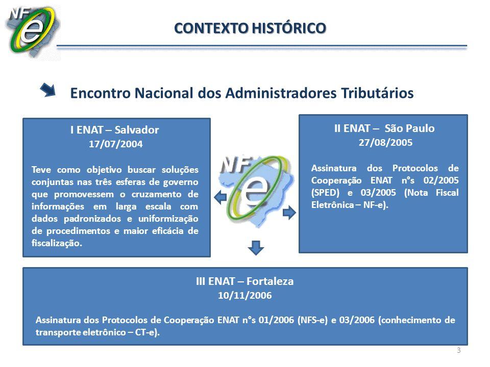 Encontro Nacional dos Administradores Tributários