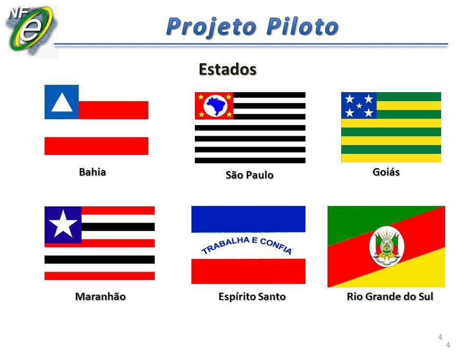 Projeto Piloto Estados Bahia Goiás São Paulo Maranhão Espírito Santo