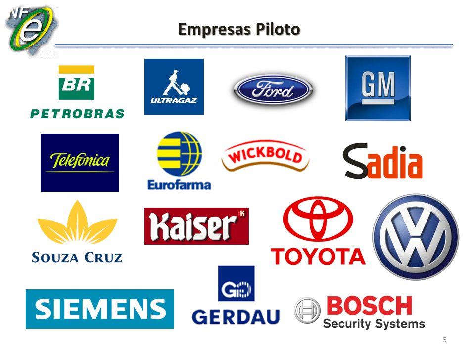 Empresas Piloto
