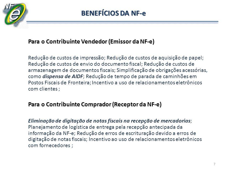 BENEFÍCIOS DA NF-e Para o Contribuinte Vendedor (Emissor da NF-e)