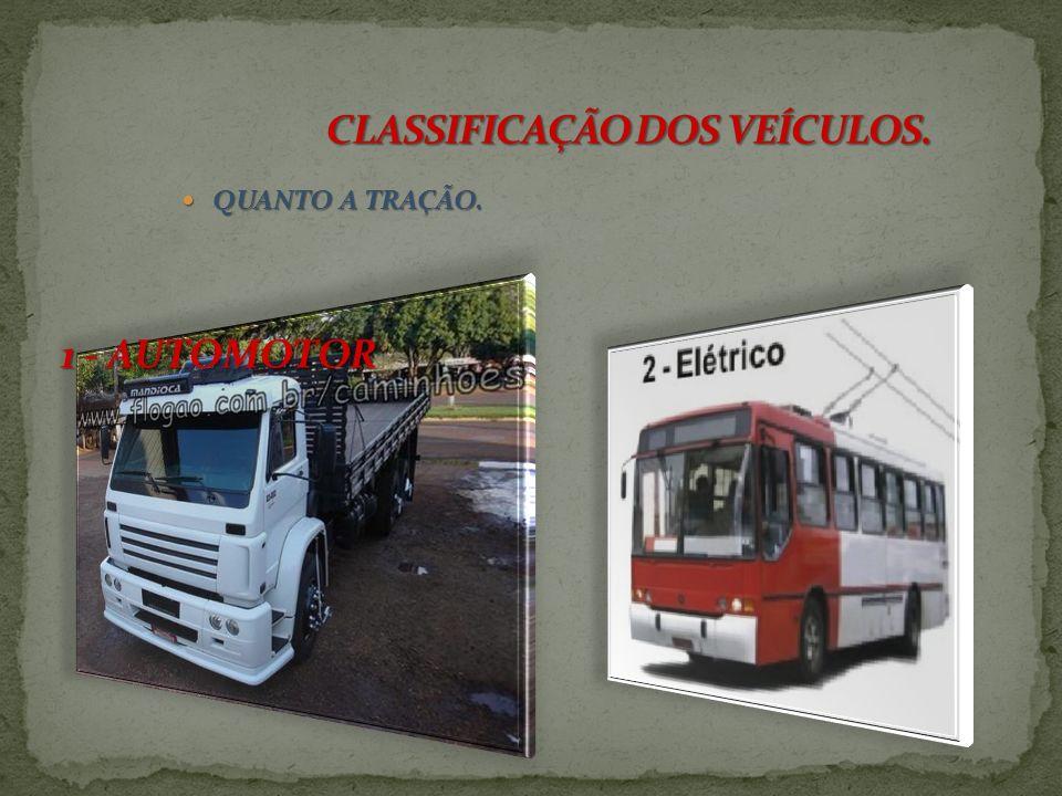 CLASSIFICAÇÃO DOS VEÍCULOS.