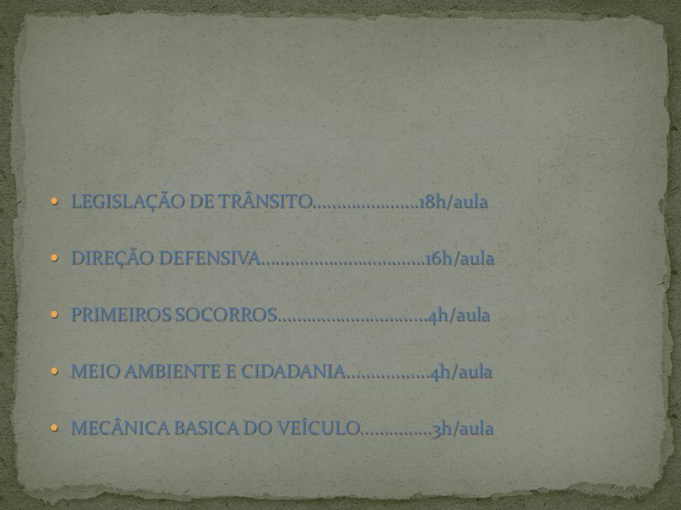 LEGISLAÇÃO DE TRÂNSITO......................18h/aula