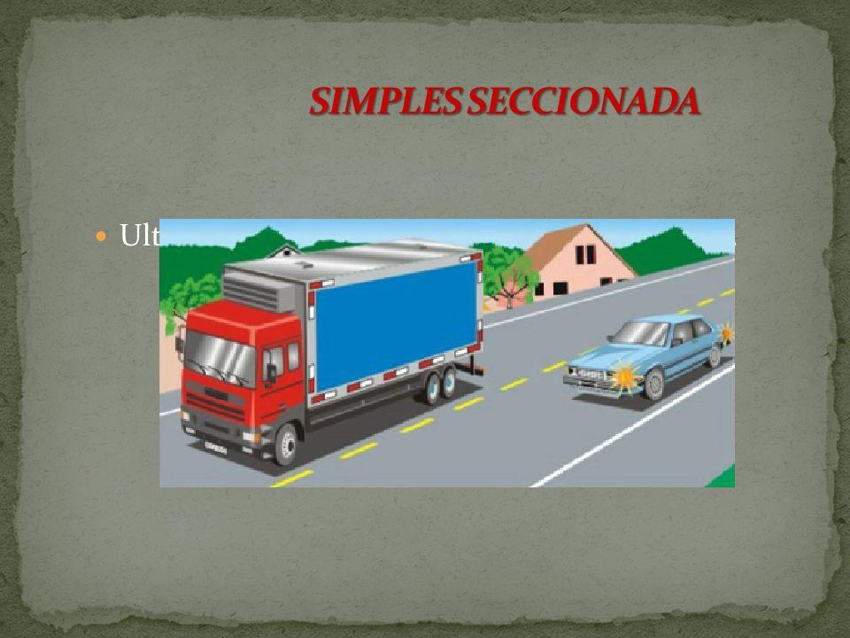 SIMPLES SECCIONADA Ultrapassagem permitida para os dois sentidos.