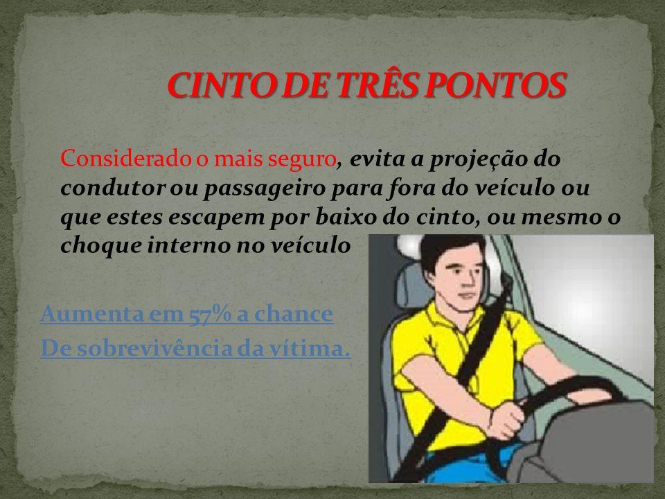 CINTO DE TRÊS PONTOS