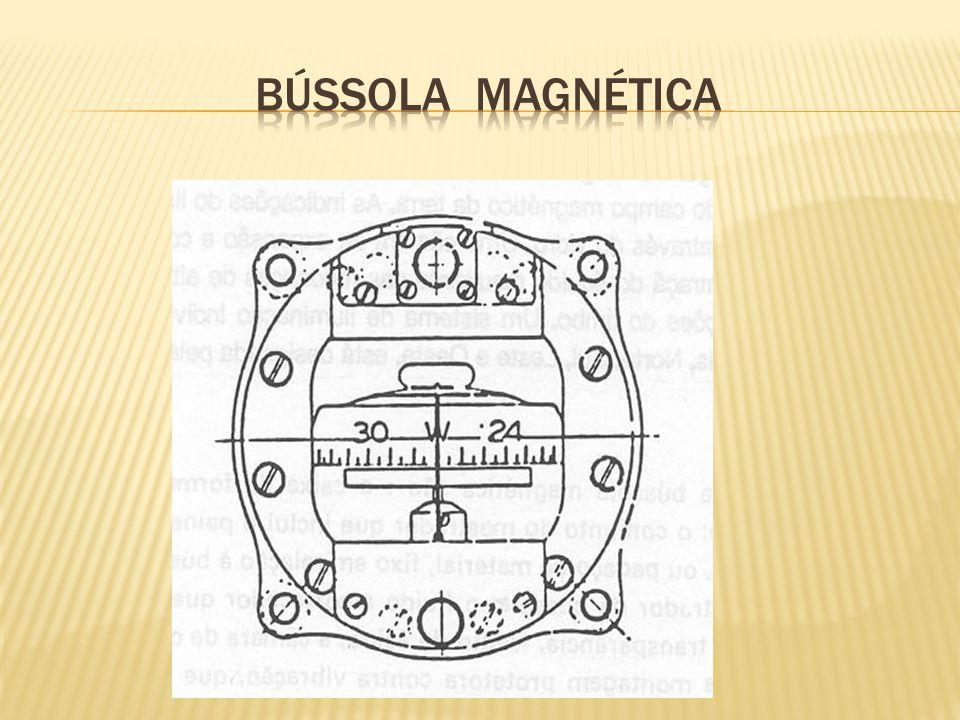 Bússola Magnética