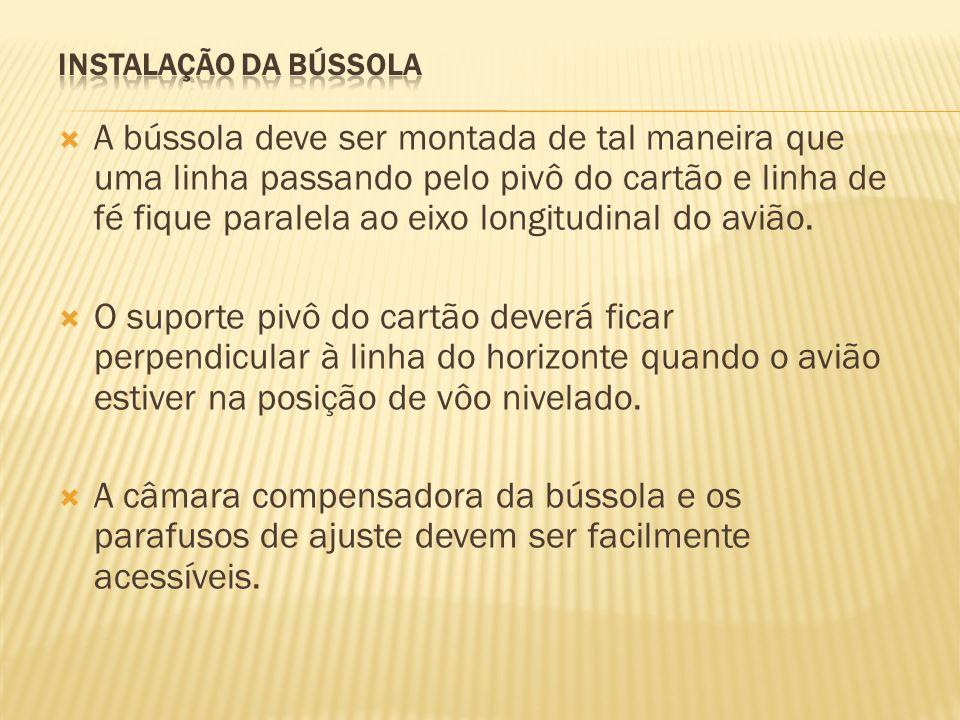 Instalação da Bússola