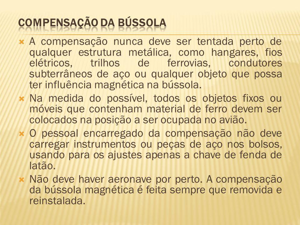 Compensação da Bússola
