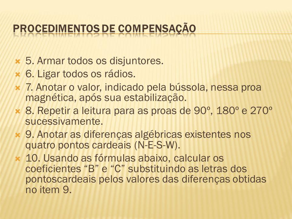 Procedimentos de Compensação