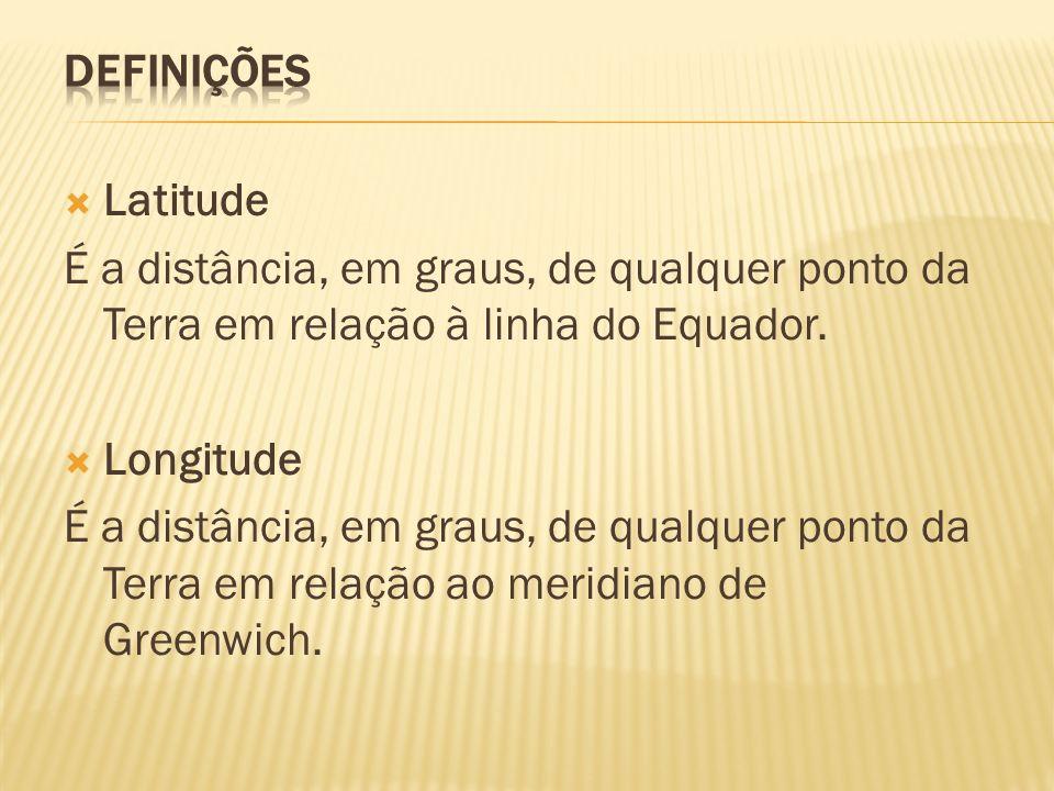 Definições Latitude. É a distância, em graus, de qualquer ponto da Terra em relação à linha do Equador.