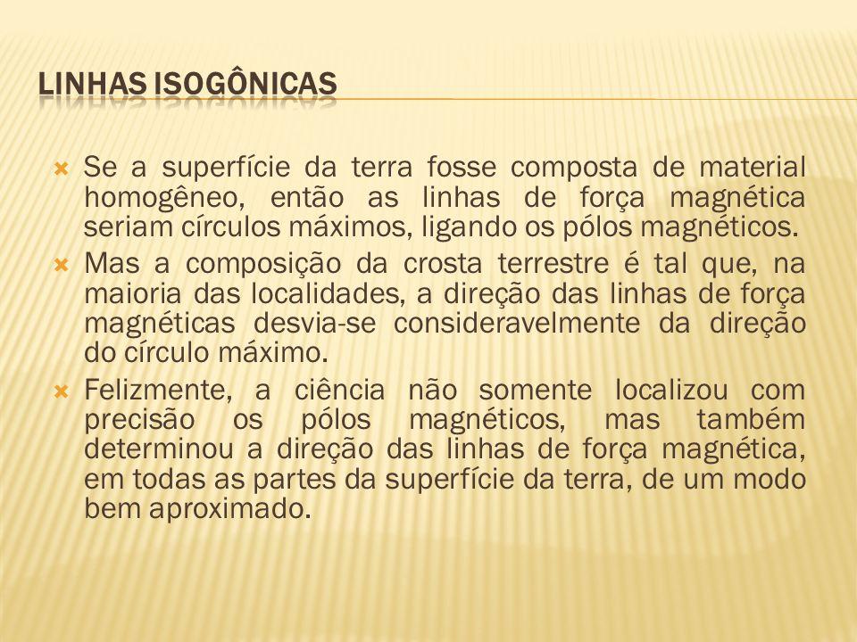 Linhas isogônicas