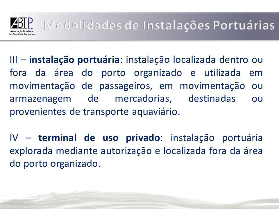 Modalidades de Instalações Portuárias
