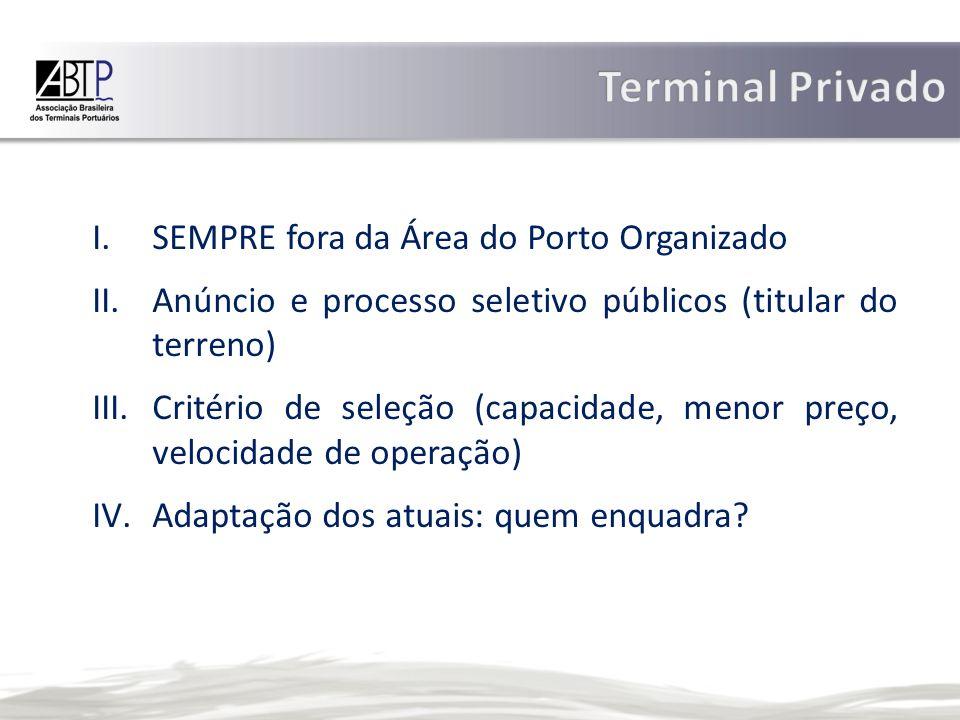 Terminal Privado SEMPRE fora da Área do Porto Organizado