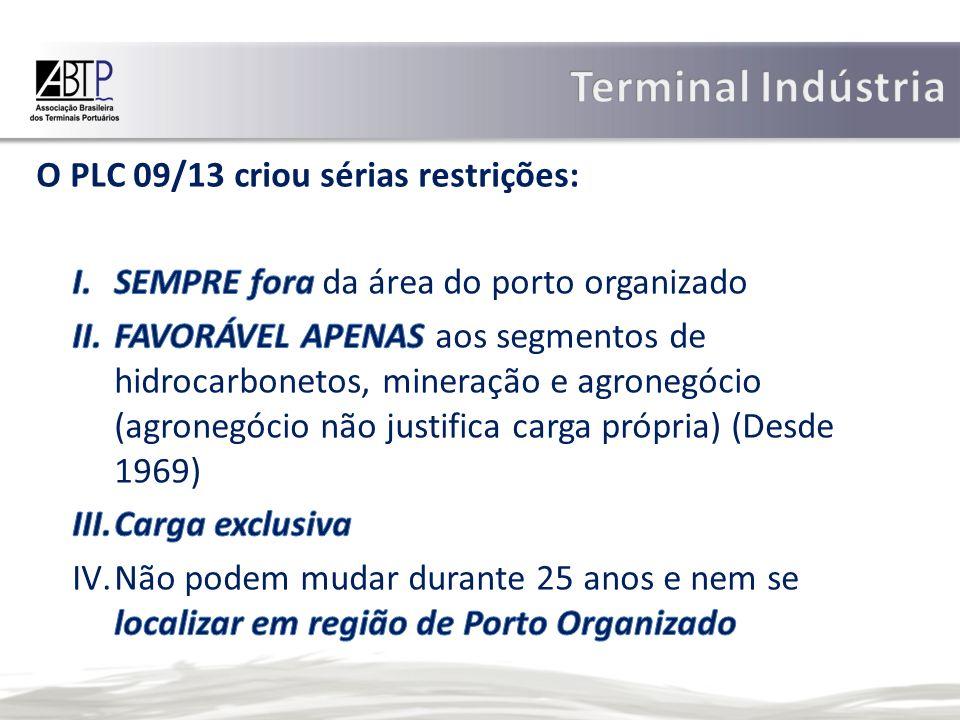 Terminal Indústria O PLC 09/13 criou sérias restrições: