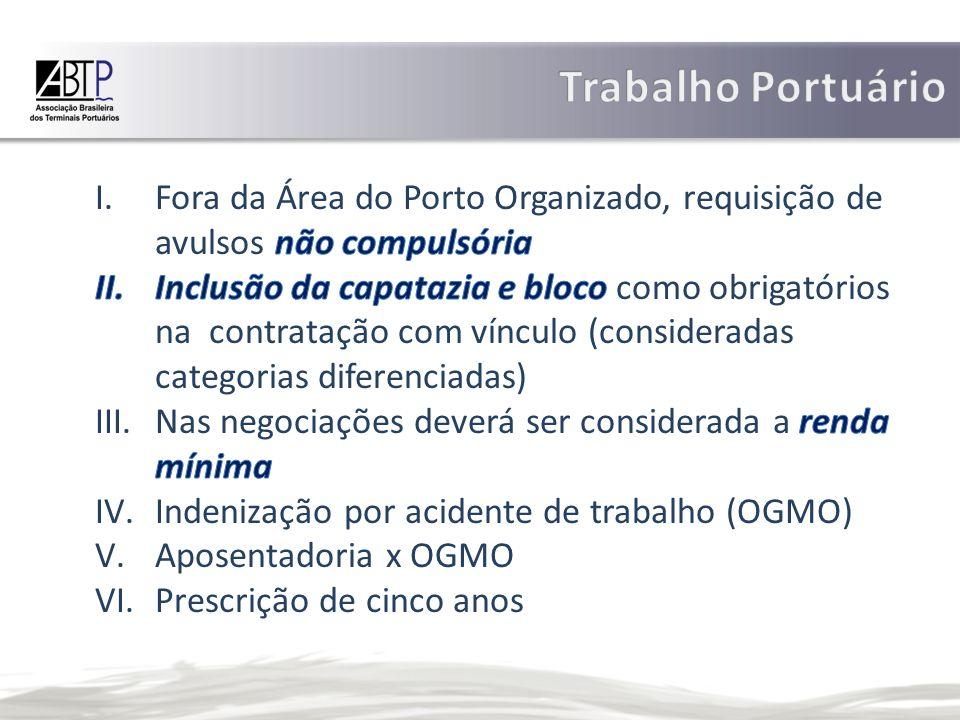 Trabalho Portuário Fora da Área do Porto Organizado, requisição de avulsos não compulsória.