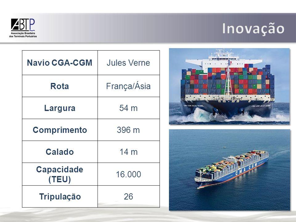 Inovação Navio CGA-CGM Jules Verne Rota França/Ásia Largura 54 m