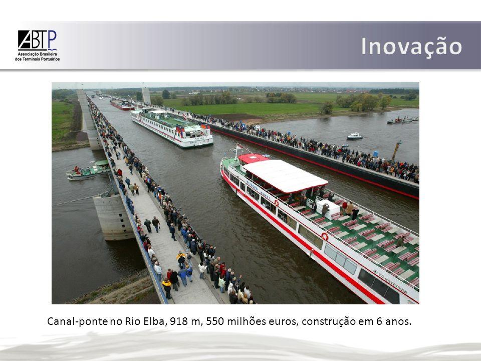 Inovação Canal-ponte no Rio Elba, 918 m, 550 milhões euros, construção em 6 anos.