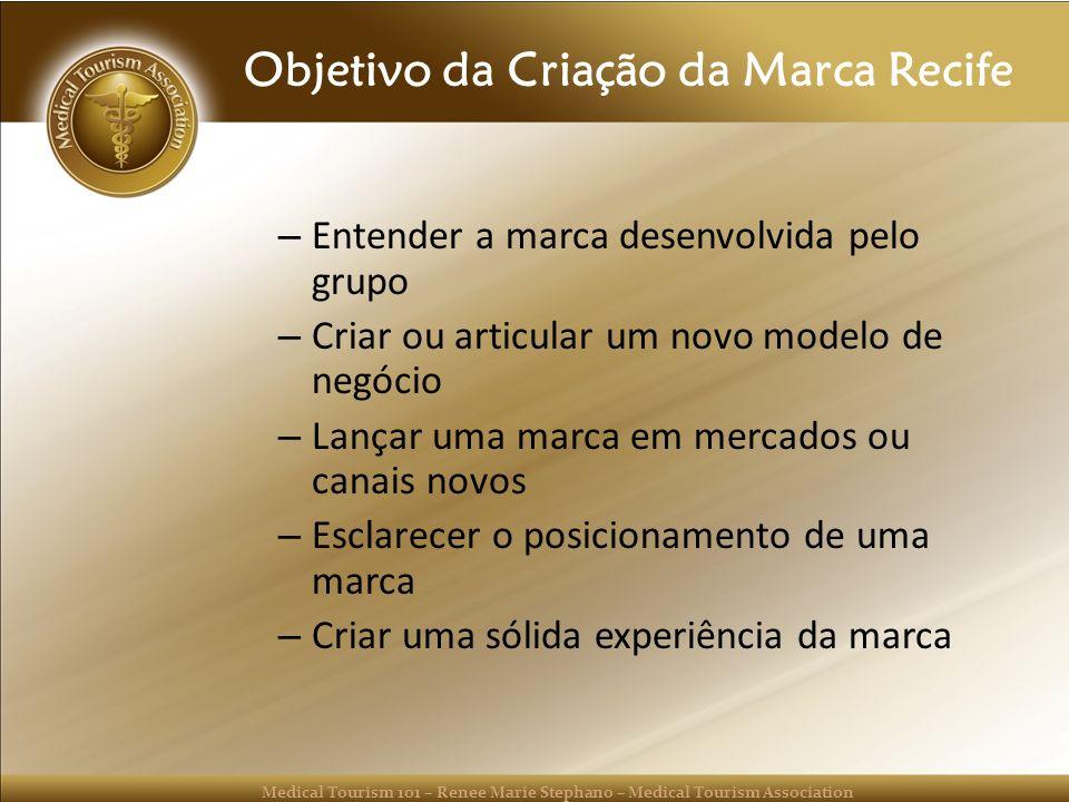 Objetivo da Criação da Marca Recife