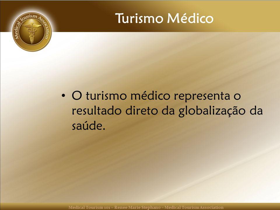 Turismo Médico O turismo médico representa o resultado direto da globalização da saúde.