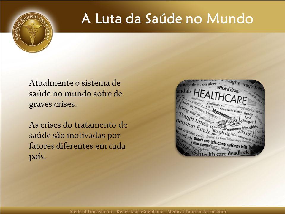 A Luta da Saúde no Mundo Atualmente o sistema de saúde no mundo sofre de graves crises.
