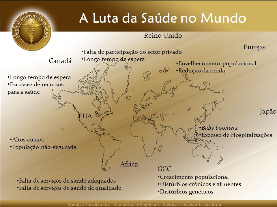 A Luta da Saúde no Mundo Reino Unido Europa Canadá Japão EUA África