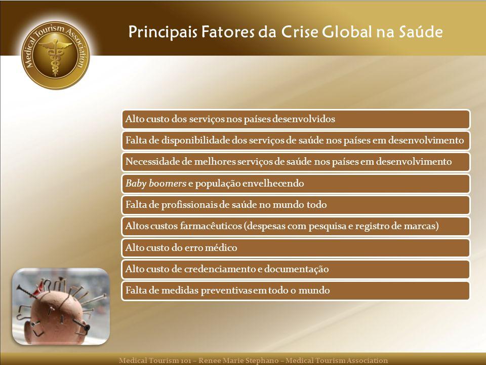 Principais Fatores da Crise Global na Saúde