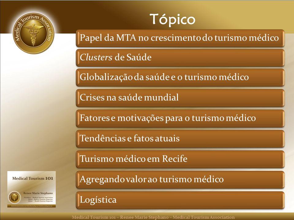 Tópico Globalização da saúde e o turismo médico