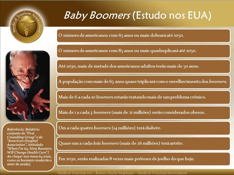 Baby Boomers (Estudo nos EUA)