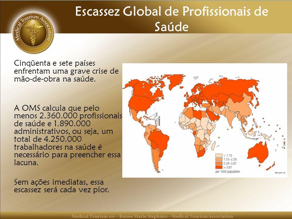 Escassez Global de Profissionais de Saúde