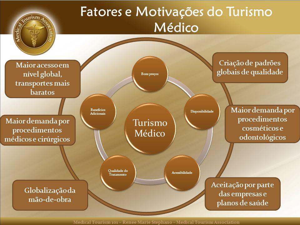 Fatores e Motivações do Turismo Médico