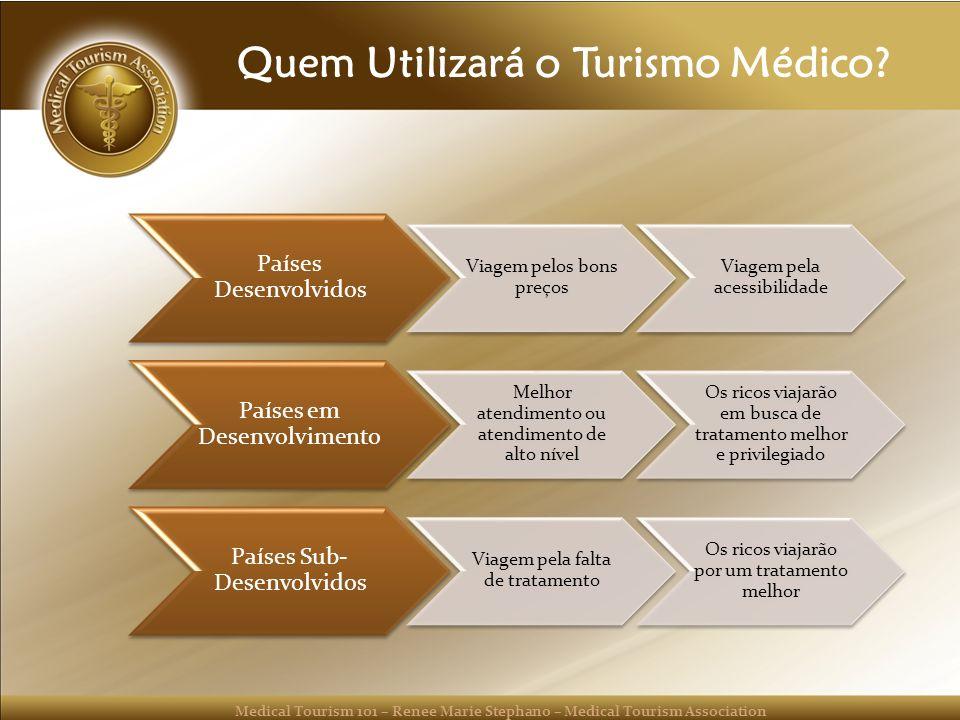 Quem Utilizará o Turismo Médico