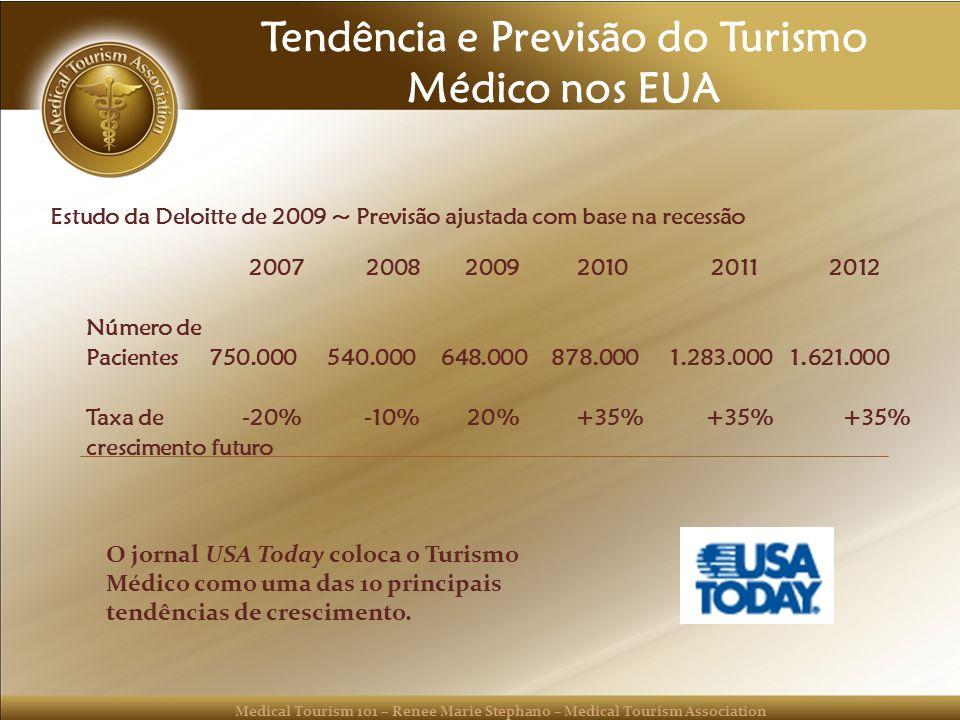 Tendência e Previsão do Turismo Médico nos EUA