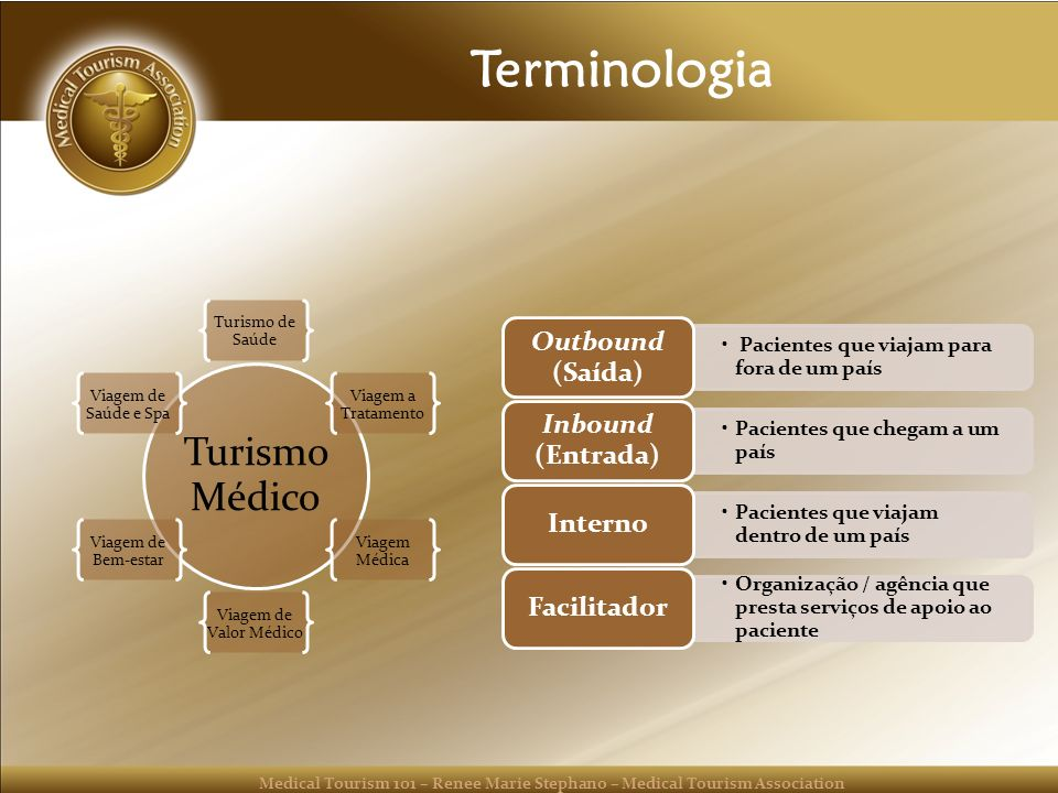 Terminologia Turismo Médico