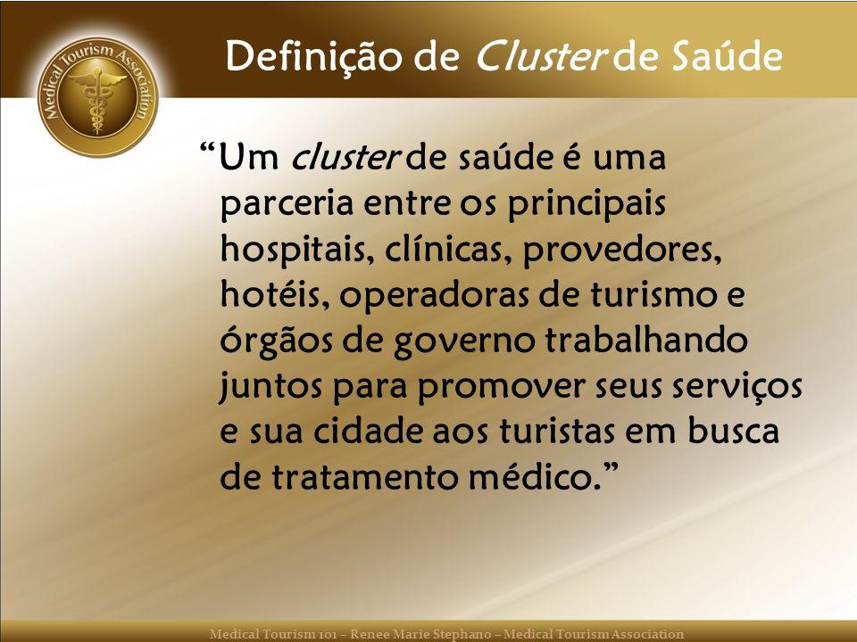 Definição de Cluster de Saúde