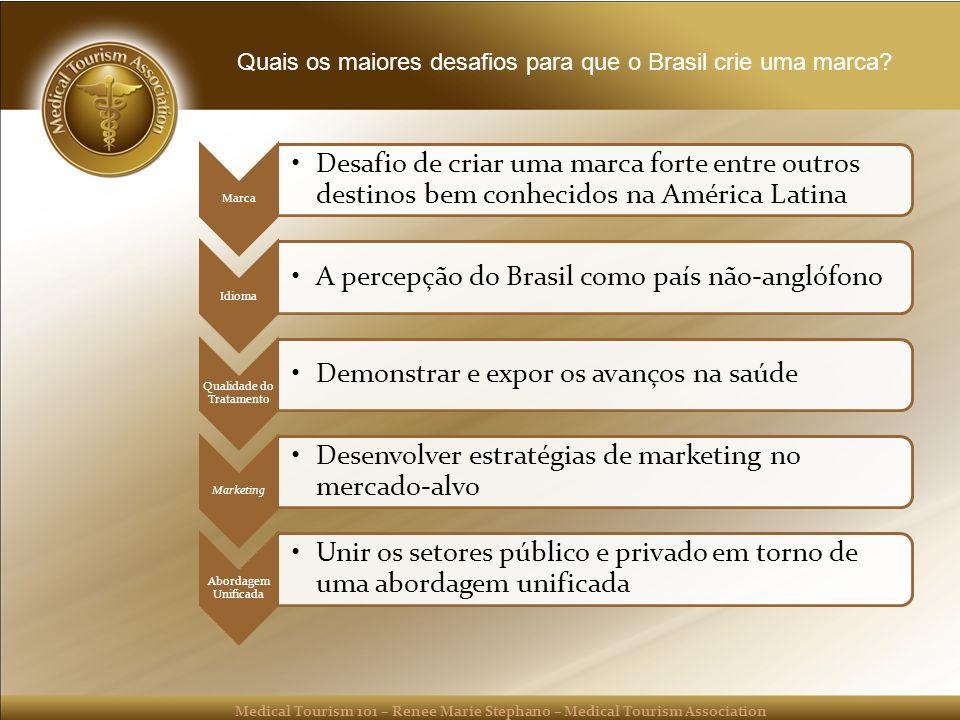 Quais os maiores desafios para que o Brasil crie uma marca