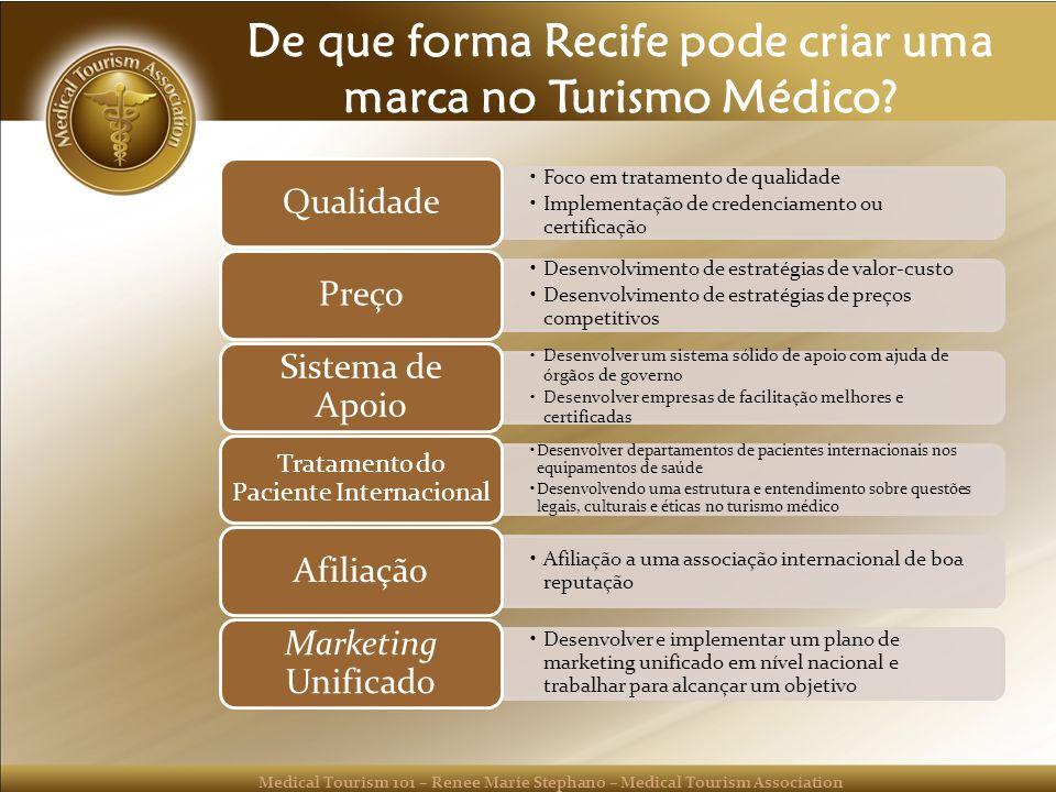 De que forma Recife pode criar uma marca no Turismo Médico