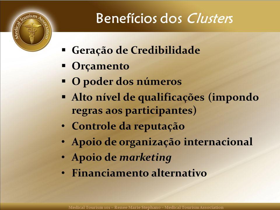 Benefícios dos Clusters