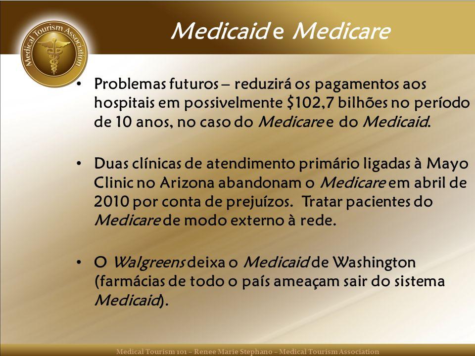 Medicaid e Medicare
